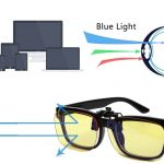Do Gaming Glasses Work? All About Blue Light Glasses For Gaming