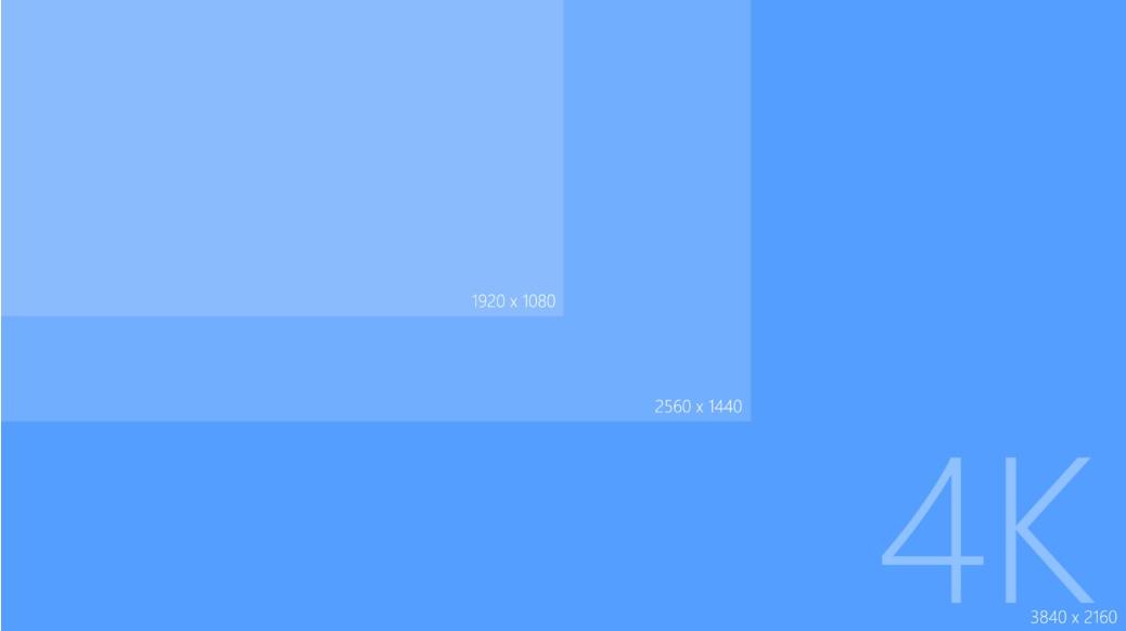 4k screen resolution