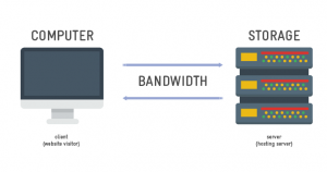 Web Hosting Storage and Bandwidth